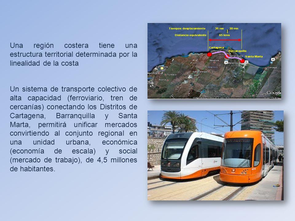 Una región costera tiene una estructura territorial determinada por la linealidad de la costa Un sistema de transporte colectivo de alta capacidad (fe