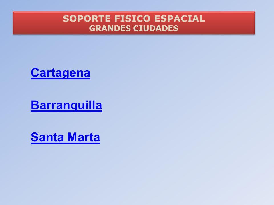 SOPORTE FISICO ESPACIAL GRANDES CIUDADES SOPORTE FISICO ESPACIAL GRANDES CIUDADES Cartagena Barranquilla Santa Marta