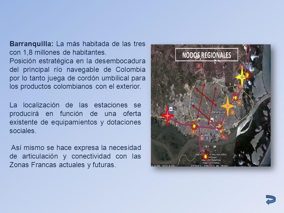 Barranquilla: La más habitada de las tres con 1,8 millones de habitantes. Posición estratégica en la desembocadura del principal río navegable de Colo