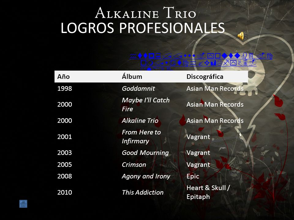 LOGROS PROFESIONALES http://www.youtube.c om/watch v=KfyB3- Jl0Bg AñoÁlbumDiscográfica 1998GoddamnitAsian Man Records 2000 Maybe I ll Catch Fire Asian Man Records 2000Alkaline TrioAsian Man Records 2001 From Here to Infirmary Vagrant 2003Good MourningVagrant 2005CrimsonVagrant 2008Agony and IronyEpic 2010This Addiction Heart & Skull / Epitaph