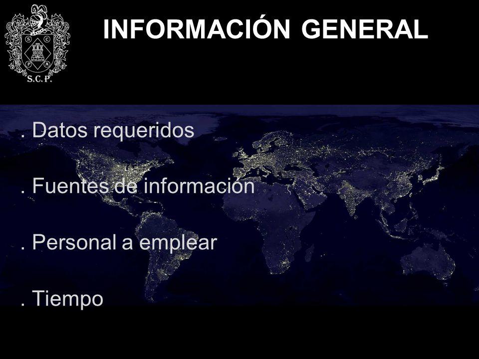 DATOS GENERALES 3.1.País 3.2. Región o departamento 3.3.