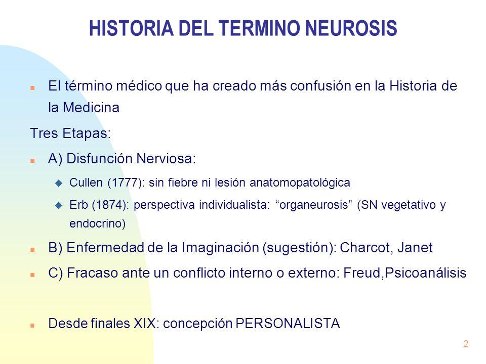 HISTORIA DEL TERMINO NEUROSIS El término médico que ha creado más confusión en la Historia de la Medicina Tres Etapas: A) Disfunción Nerviosa: Cullen