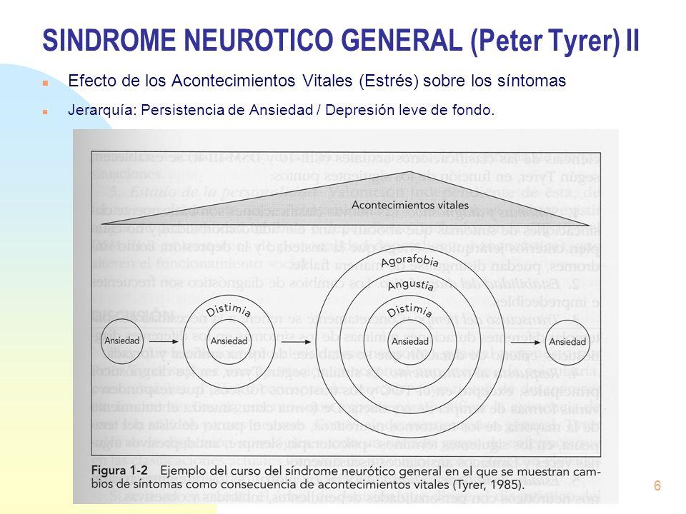 SINDROME NEUROTICO GENERAL (Peter Tyrer) II Efecto de los Acontecimientos Vitales (Estrés) sobre los síntomas Jerarquía: Persistencia de Ansiedad / De