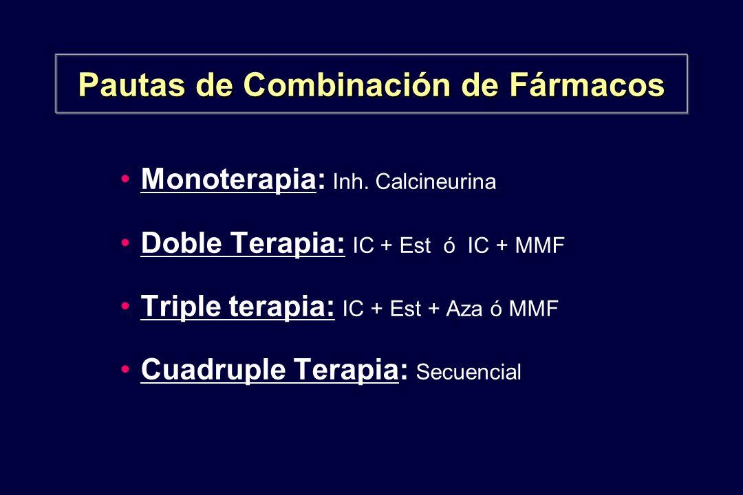 Pautas de Combinación de Fármacos Monoterapia: Inh. Calcineurina Doble Terapia: IC + Est ó IC + MMF Triple terapia: IC + Est + Aza ó MMF Cuadruple Ter