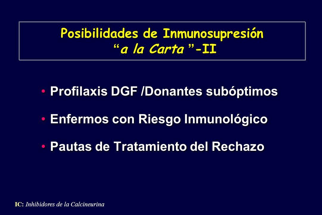 Posibilidades de Inmunosupresión a la Carta -II Profilaxis DGF /Donantes subóptimos Enfermos con Riesgo Inmunológico Pautas de Tratamiento del Rechazo
