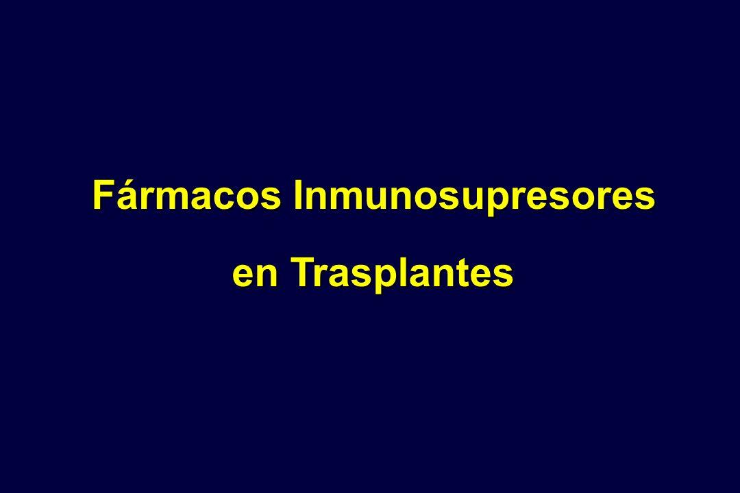 Micofenolato Mofetil - es un producto de diversas especies de Penicillum cuya forma activa es el ácido micofenólico - Inhibe selectivamente la síntesis de novo de las purinas, la proliferación de linfocitos T y B, la expresión de moléculas de adhesión y la proliferación de células musculares lisas de la pared vascular - Indicaciones: como fármaco de acompañamiento de otros para prevenir el rechazo agudo.