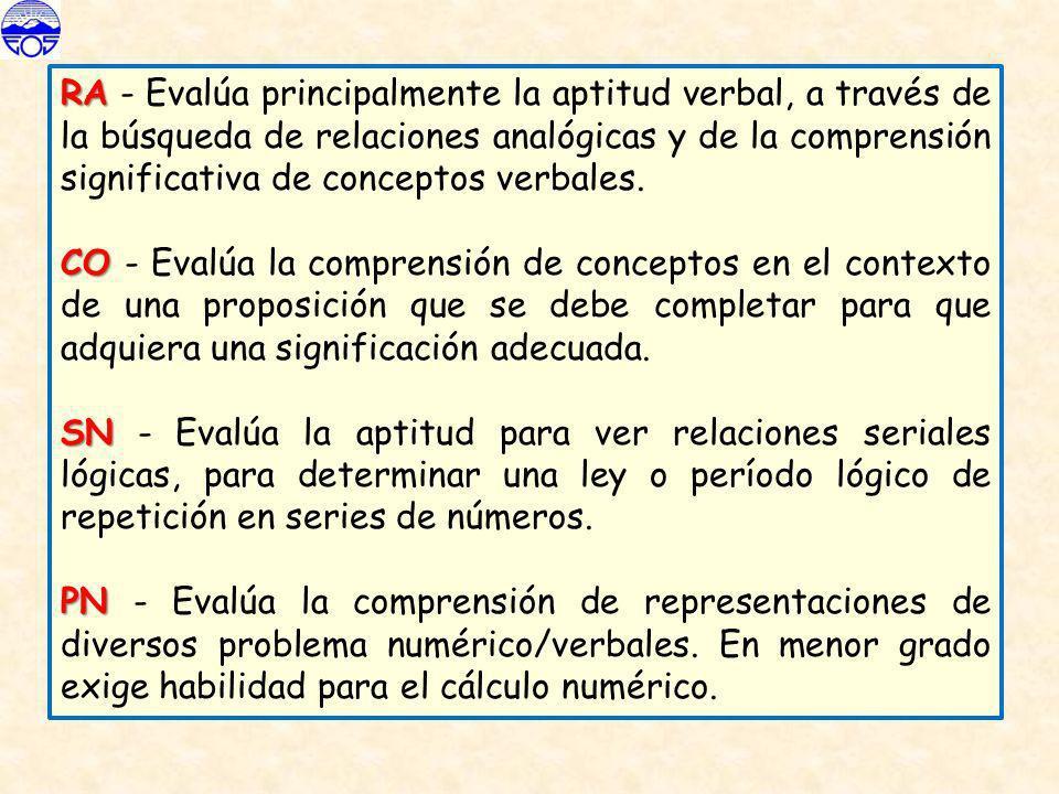 RA RA - Evalúa principalmente la aptitud verbal, a través de la búsqueda de relaciones analógicas y de la comprensión significativa de conceptos verba