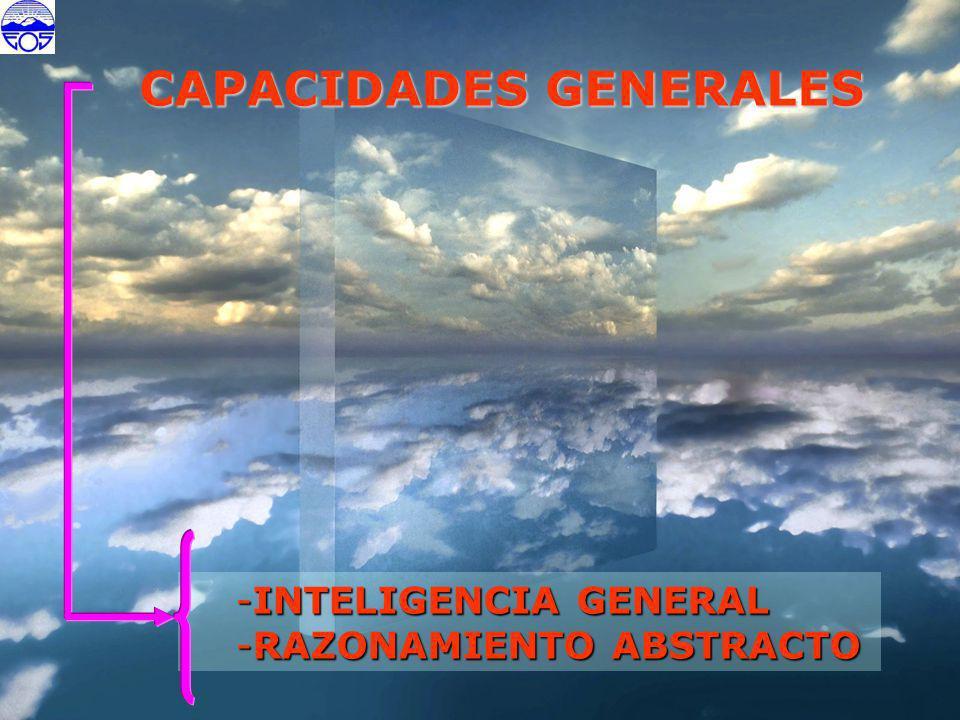 CAPACIDADES GENERALES -INTELIGENCIA GENERAL -RAZONAMIENTO ABSTRACTO