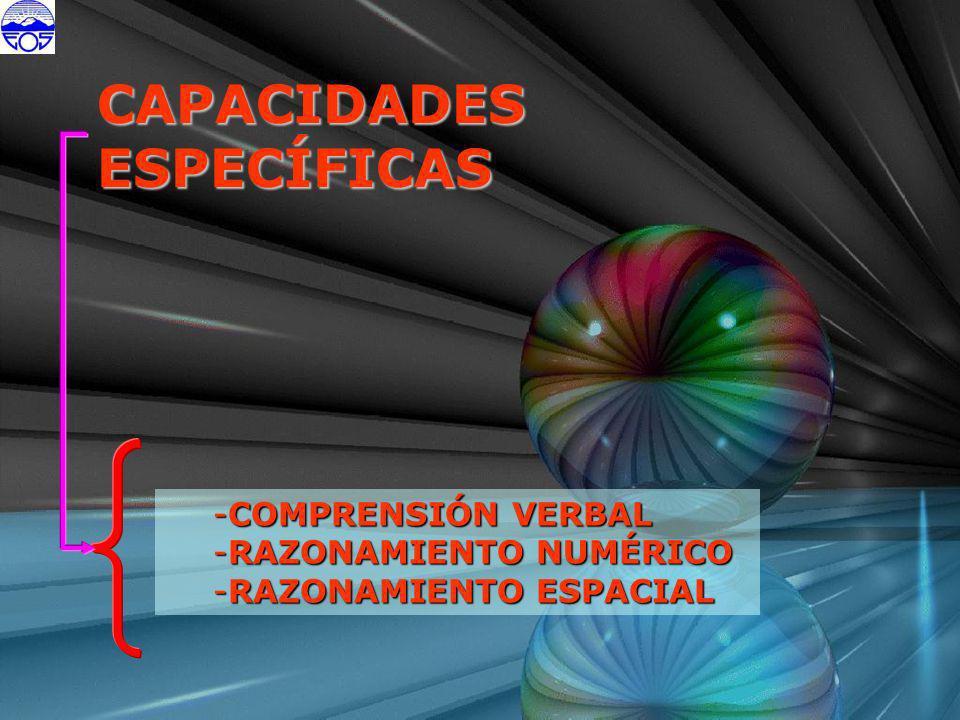CAPACIDADESESPECÍFICAS -COMPRENSIÓN VERBAL -RAZONAMIENTO NUMÉRICO -RAZONAMIENTO ESPACIAL