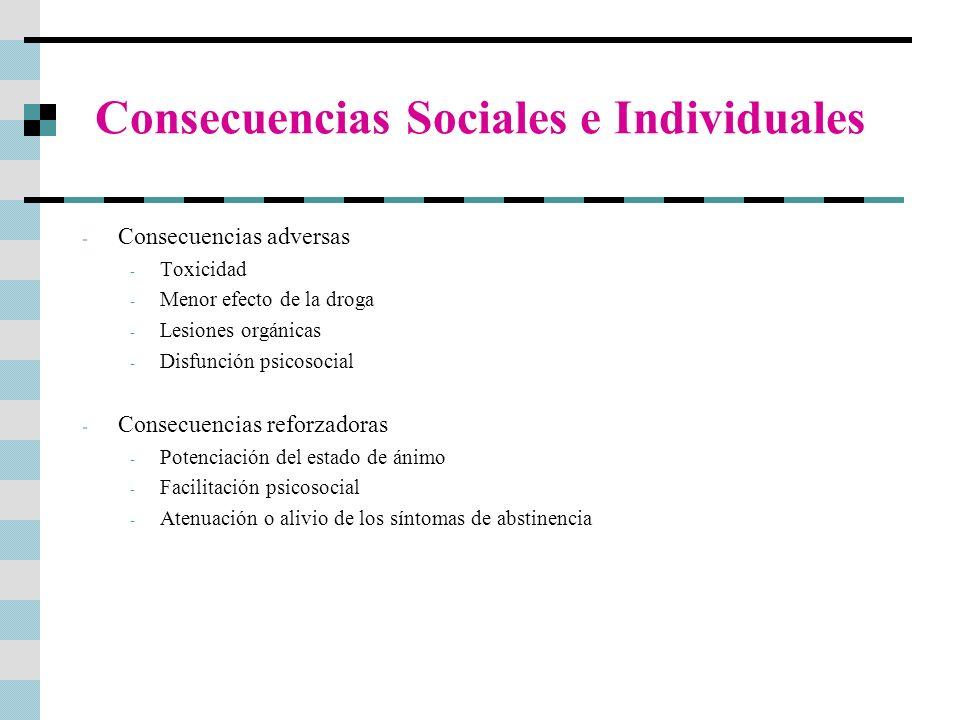 Consecuencias Sociales e Individuales - Consecuencias adversas - Toxicidad - Menor efecto de la droga - Lesiones orgánicas - Disfunción psicosocial -