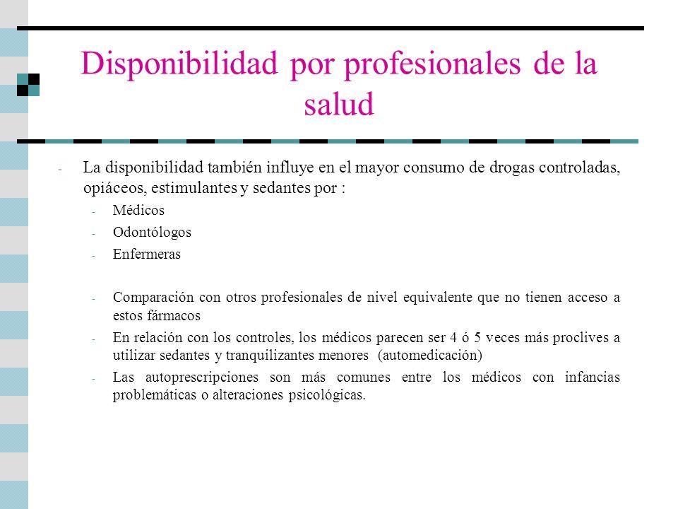 Disponibilidad por profesionales de la salud - La disponibilidad también influye en el mayor consumo de drogas controladas, opiáceos, estimulantes y s