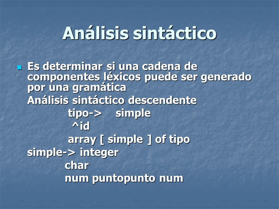 Análisis sintáctico Es determinar si una cadena de componentes léxicos puede ser generado por una gramática Es determinar si una cadena de componentes