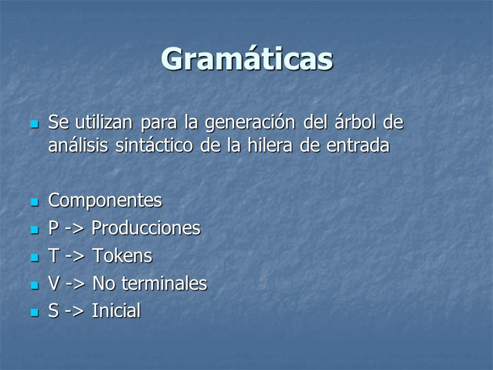 Gramáticas Se utilizan para la generación del árbol de análisis sintáctico de la hilera de entrada Se utilizan para la generación del árbol de análisi