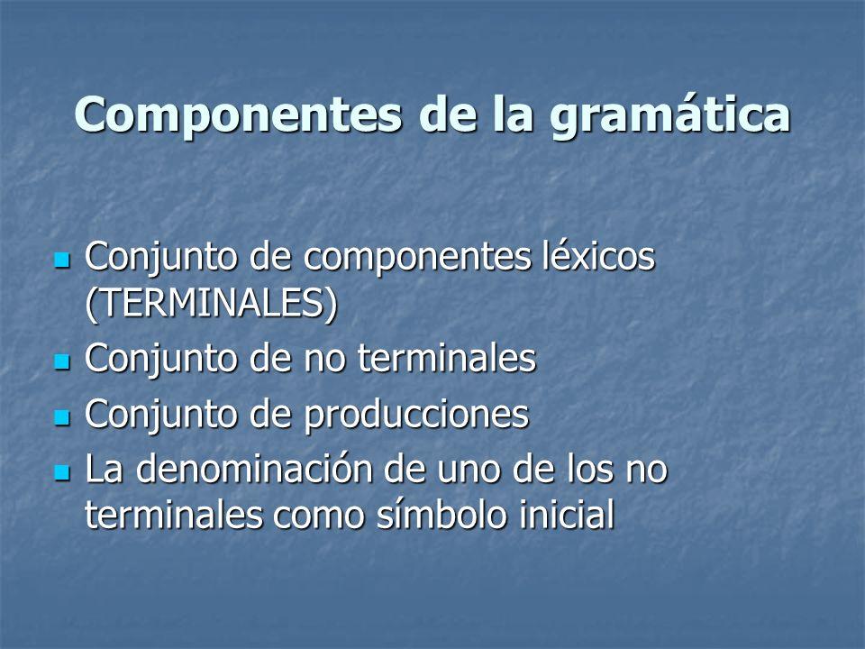 Componentes de la gramática Conjunto de componentes léxicos (TERMINALES) Conjunto de componentes léxicos (TERMINALES) Conjunto de no terminales Conjun