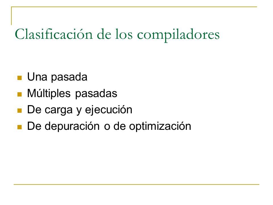 Clasificación de los compiladores Una pasada Múltiples pasadas De carga y ejecución De depuración o de optimización