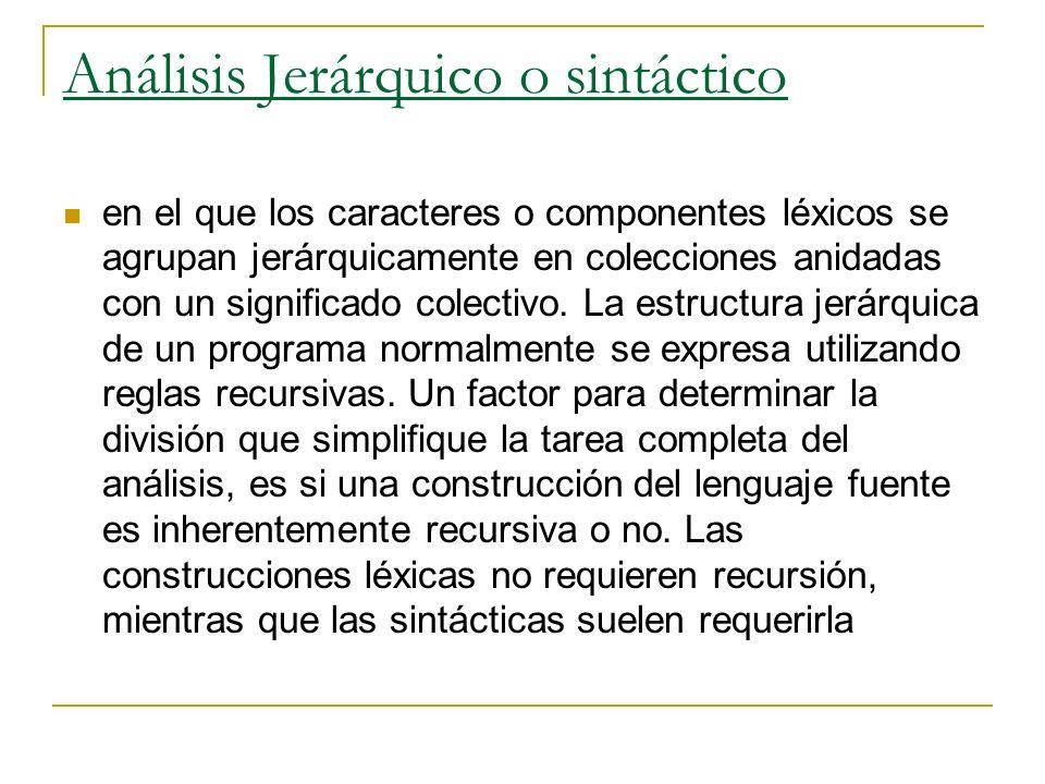 Análisis Jerárquico o sintáctico en el que los caracteres o componentes léxicos se agrupan jerárquicamente en colecciones anidadas con un significado