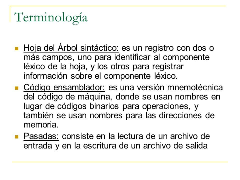 Terminología Hoja del Árbol sintáctico: es un registro con dos o más campos, uno para identificar al componente léxico de la hoja, y los otros para re