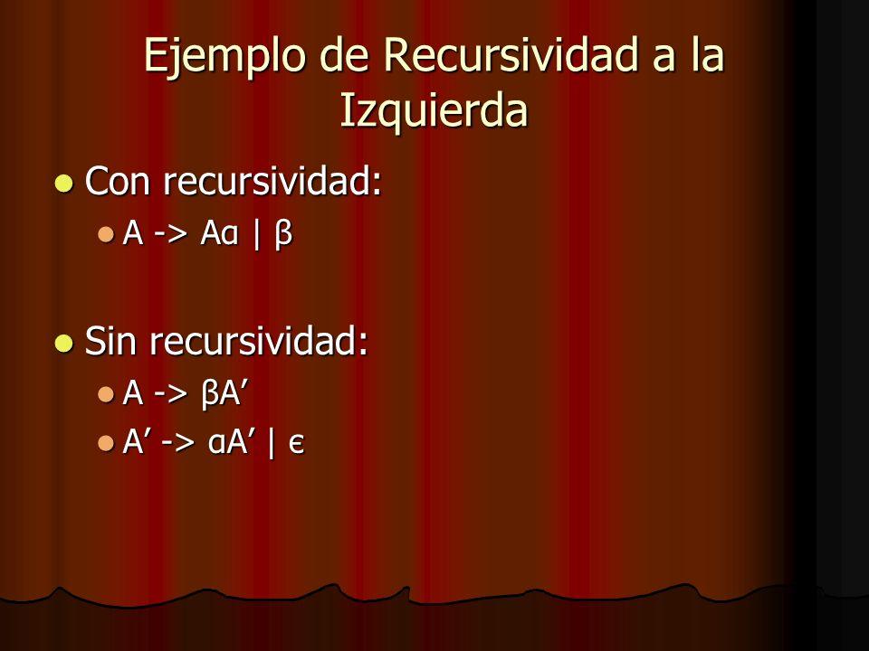 Ejemplo de Recursividad a la Izquierda Con recursividad: Con recursividad: A -> Aα | β A -> Aα | β Sin recursividad: Sin recursividad: A -> βA A -> βA A -> αA | є A -> αA | є