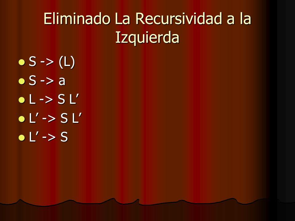 Eliminado La Recursividad a la Izquierda S -> (L) S -> (L) S -> a S -> a L -> S L L -> S L L -> S L -> S