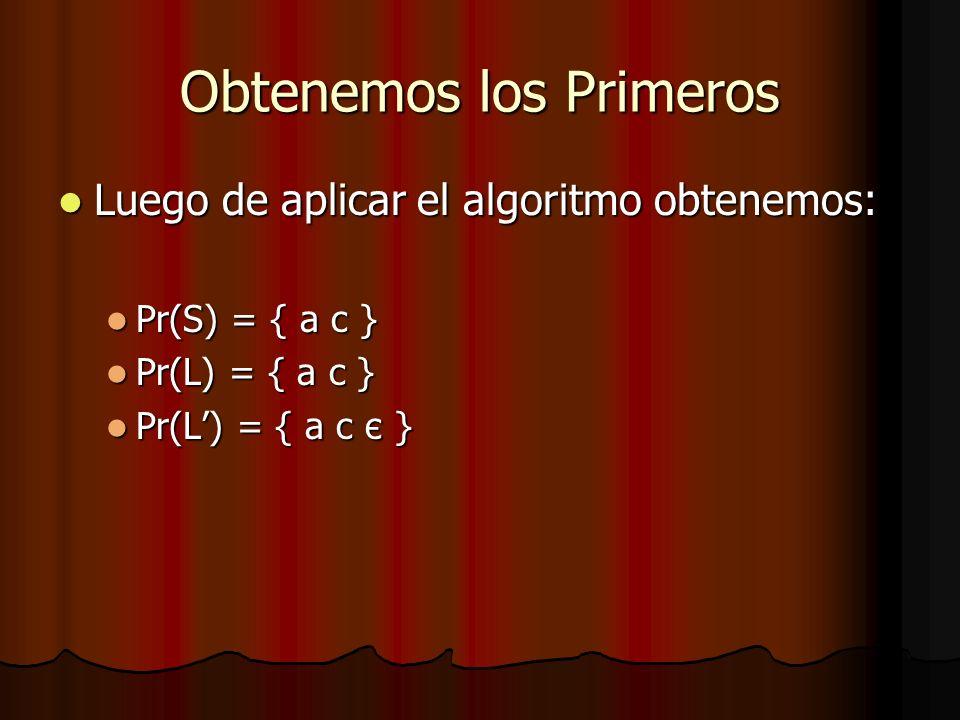 Obtenemos los Primeros Luego de aplicar el algoritmo obtenemos: Luego de aplicar el algoritmo obtenemos: Pr(S) = { a c } Pr(S) = { a c } Pr(L) = { a c } Pr(L) = { a c } Pr(L) = { a c є } Pr(L) = { a c є }