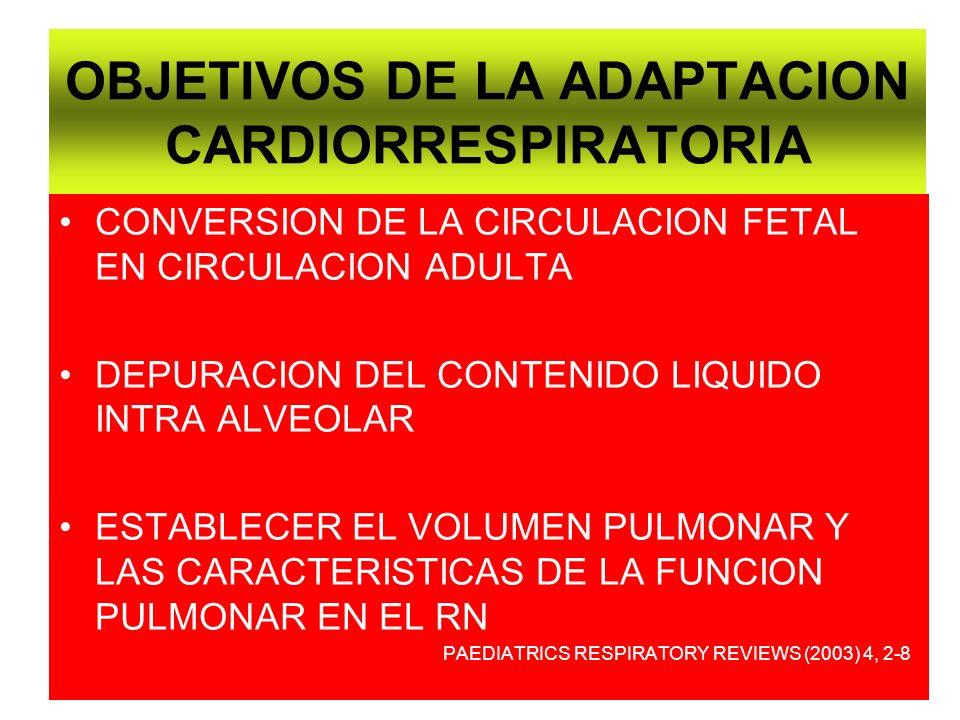 OBJETIVOS DE LA ADAPTACION CARDIORRESPIRATORIA CONVERSION DE LA CIRCULACION FETAL EN CIRCULACION ADULTA DEPURACION DEL CONTENIDO LIQUIDO INTRA ALVEOLA