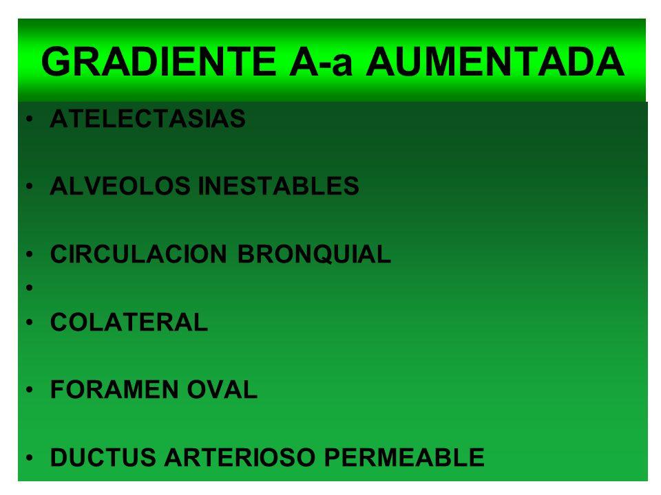 GRADIENTE A-a AUMENTADA ATELECTASIAS ALVEOLOS INESTABLES CIRCULACION BRONQUIAL COLATERAL FORAMEN OVAL DUCTUS ARTERIOSO PERMEABLE