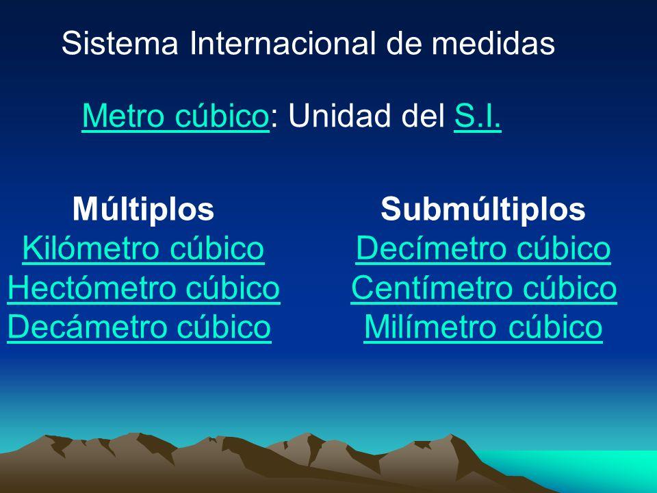 Sistema Internacional de medidas Metro cúbico: Unidad del S.I.