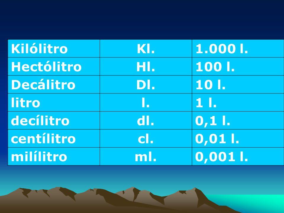 Unidades de Capacidad.KilólitroKl.1.000 l. HectólitroHl.100 l.