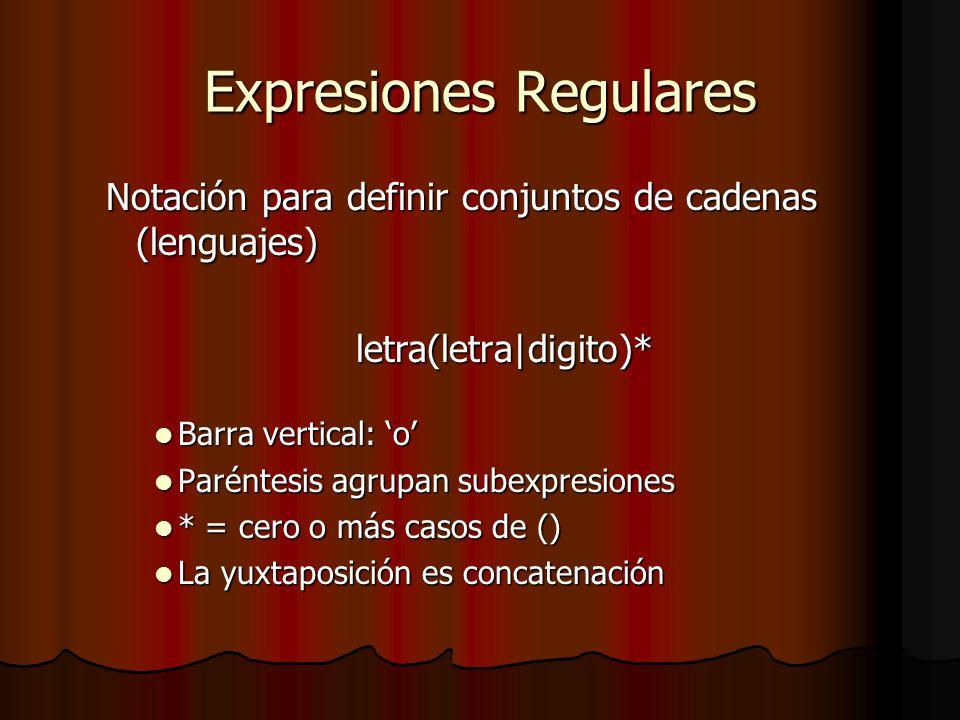 Expresiones Regulares Notación para definir conjuntos de cadenas (lenguajes) letra(letra|digito)* Barra vertical: o Barra vertical: o Paréntesis agrup