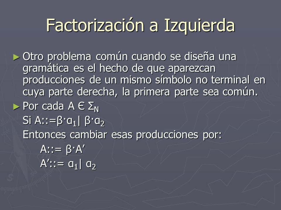 Factorización a Izquierda Otro problema común cuando se diseña una gramática es el hecho de que aparezcan producciones de un mismo símbolo no terminal en cuya parte derecha, la primera parte sea común.