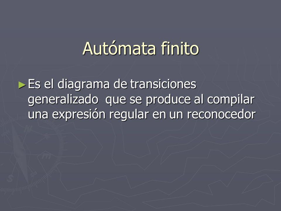 Autómata Finito No Determinista Es un autómata finito donde en un estado se puede dar el caso de tener más de una transición para el mismo símbolo de entrada Es un autómata finito donde en un estado se puede dar el caso de tener más de una transición para el mismo símbolo de entrada