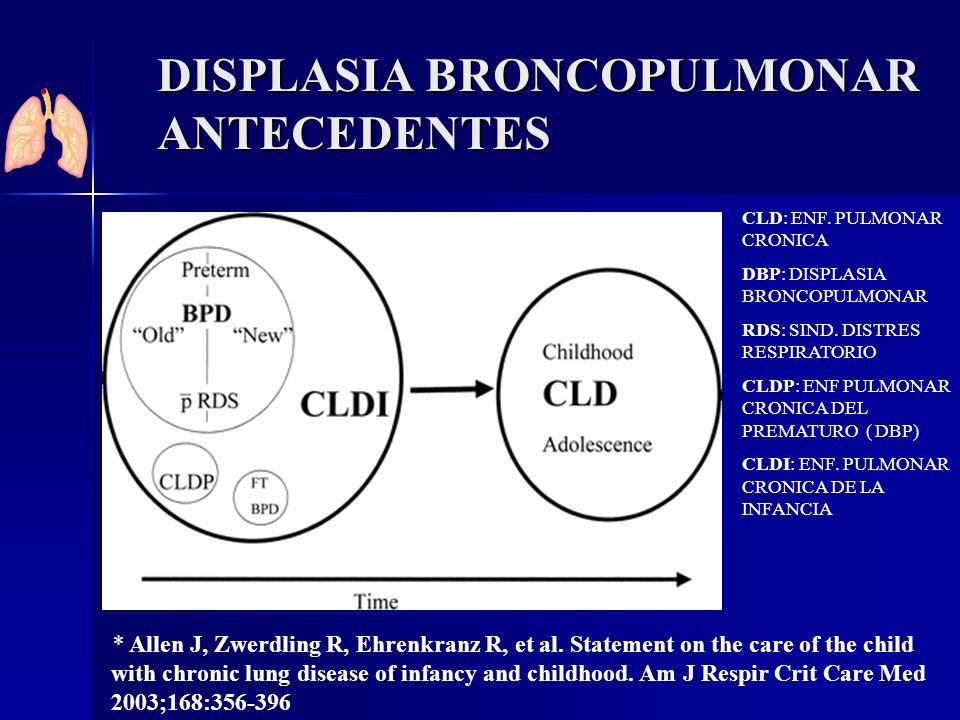DISPLASIA BRONCOPULMONAR ANTECEDENTES CLD: ENF. PULMONAR CRONICA DBP: DISPLASIA BRONCOPULMONAR RDS: SIND. DISTRES RESPIRATORIO CLDP: ENF PULMONAR CRON