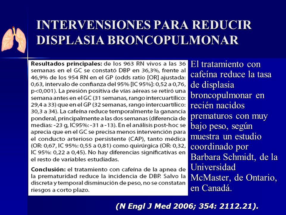 INTERVENSIONES PARA REDUCIR DISPLASIA BRONCOPULMONAR El tratamiento con cafeína reduce la tasa de displasia broncopulmonar en recién nacidos prematuro