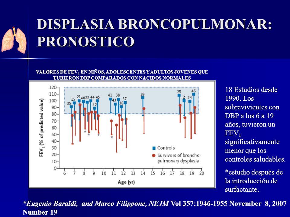 DISPLASIA BRONCOPULMONAR: PRONOSTICO VALORES DE FEV 1 EN NIÑOS, ADOLESCENTES Y ADULTOS JOVENES QUE TUBIERON DBP COMPARADOS CON NACIDOS NORMALES 18 Est