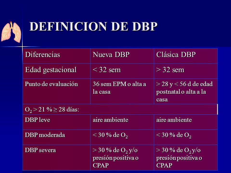 DEFINICION DE DBP Diferencias Nueva DBP Clásica DBP Edad gestacional < 32 sem > 32 sem Punto de evaluación 36 sem EPM o alta a la casa > 28 y 28 y < 5