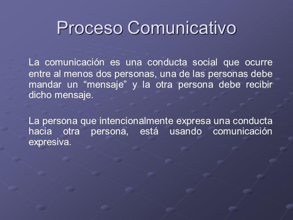 Proceso Comunicativo La comunicación es una conducta social que ocurre entre al menos dos personas, una de las personas debe mandar un mensaje y la ot