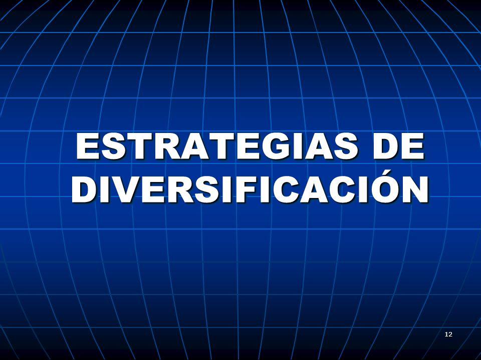 12 ESTRATEGIAS DE DIVERSIFICACIÓN