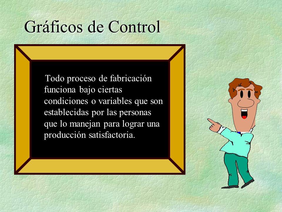 Todo proceso de fabricación funciona bajo ciertas condiciones o variables que son establecidas por las personas que lo manejan para lograr una producc