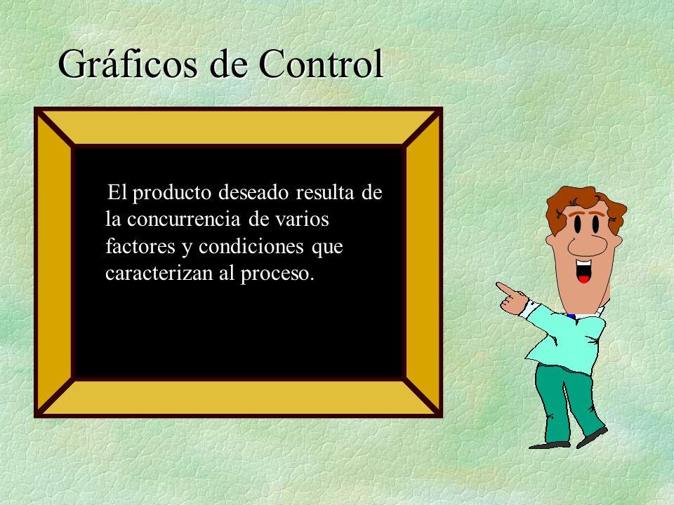 El producto deseado resulta de la concurrencia de varios factores y condiciones que caracterizan al proceso. Gráficos de Control