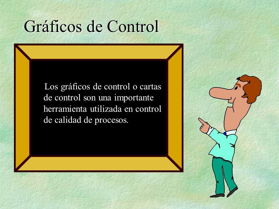 Gráfico de Control Básicamente, una Carta de Control es un gráfico en el cual se representan los valores de algún tipo de medición realizada durante el funcionamiento de un proceso contínuo, y que sirve para controlar dicho proceso.