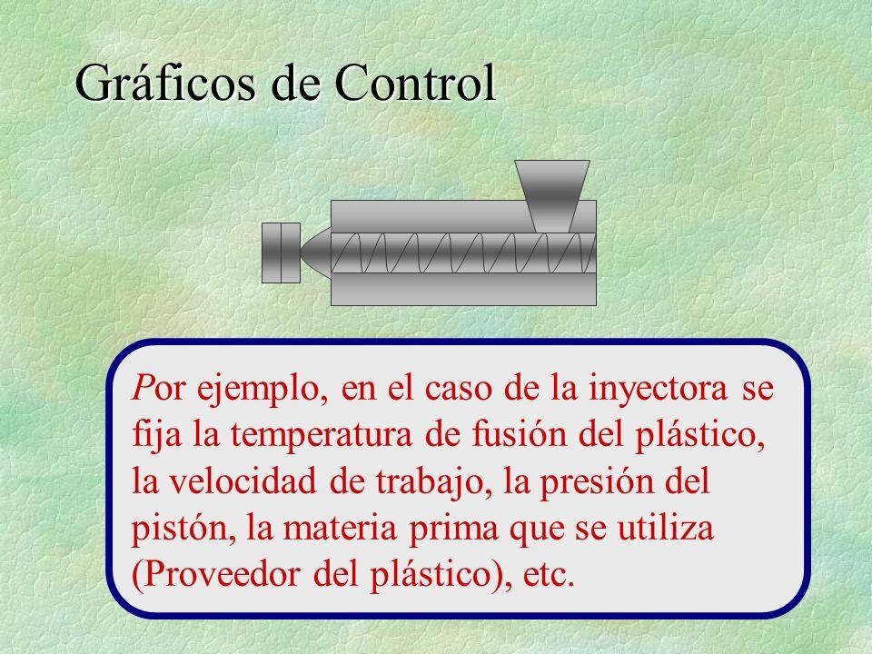 Por ejemplo, en el caso de la inyectora se fija la temperatura de fusión del plástico, la velocidad de trabajo, la presión del pistón, la materia prim