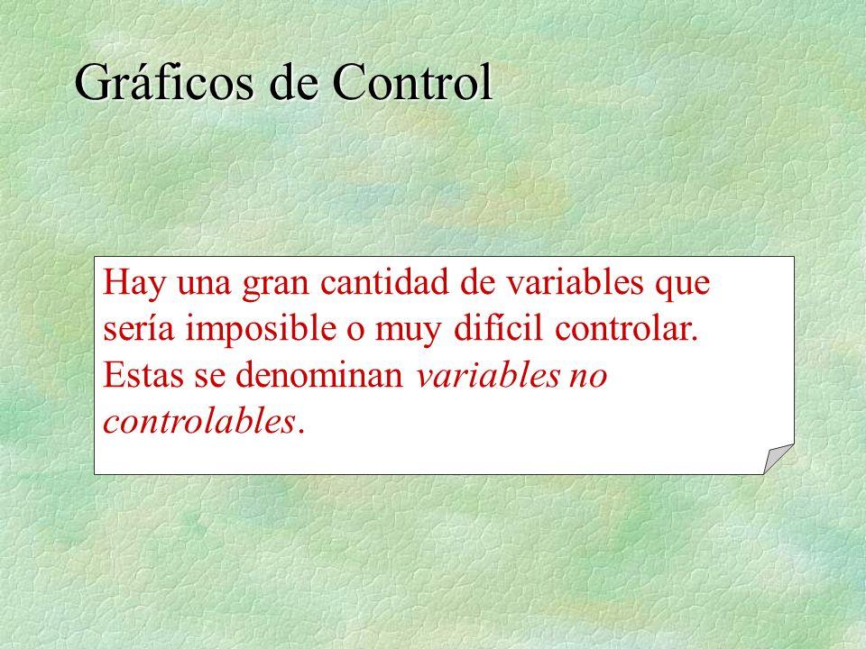 Hay una gran cantidad de variables que sería imposible o muy difícil controlar. Estas se denominan variables no controlables. Gráficos de Control