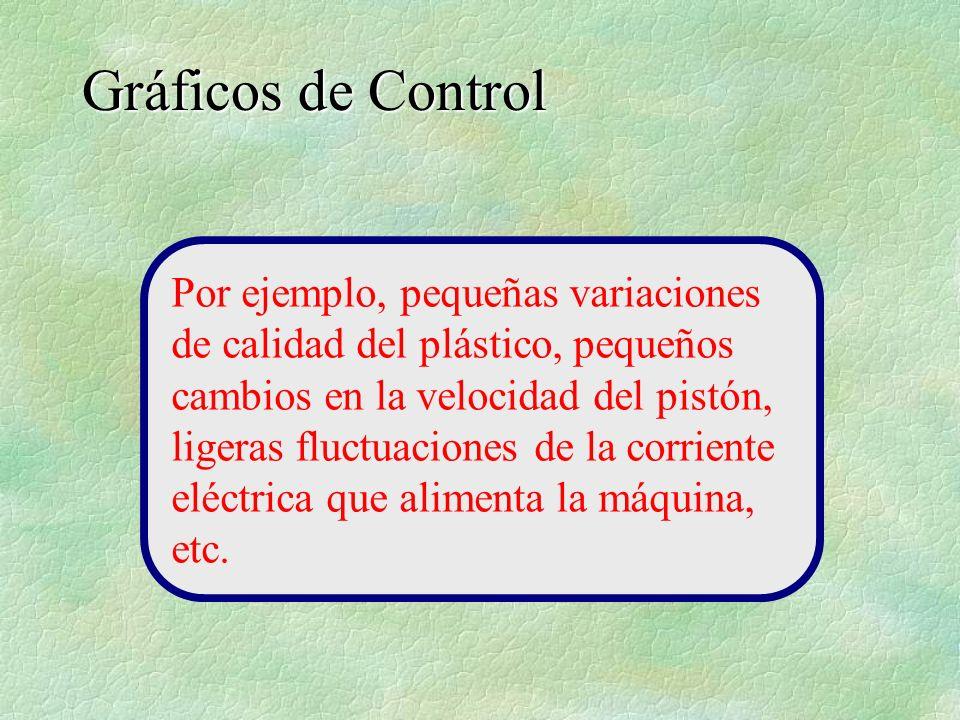 Por ejemplo, pequeñas variaciones de calidad del plástico, pequeños cambios en la velocidad del pistón, ligeras fluctuaciones de la corriente eléctric