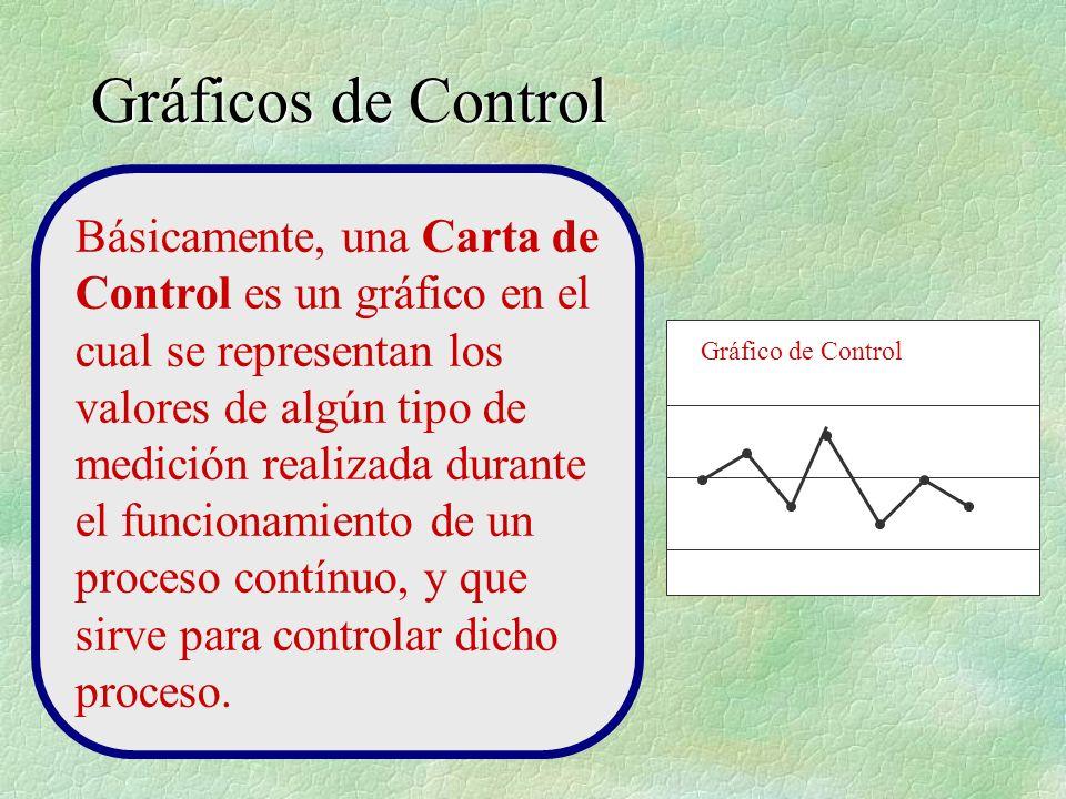 Gráfico de Control Básicamente, una Carta de Control es un gráfico en el cual se representan los valores de algún tipo de medición realizada durante e