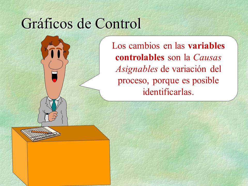 Los cambios en las variables controlables son la Causas Asignables de variación del proceso, porque es posible identificarlas. Gráficos de Control