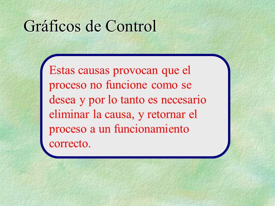 Estas causas provocan que el proceso no funcione como se desea y por lo tanto es necesario eliminar la causa, y retornar el proceso a un funcionamient