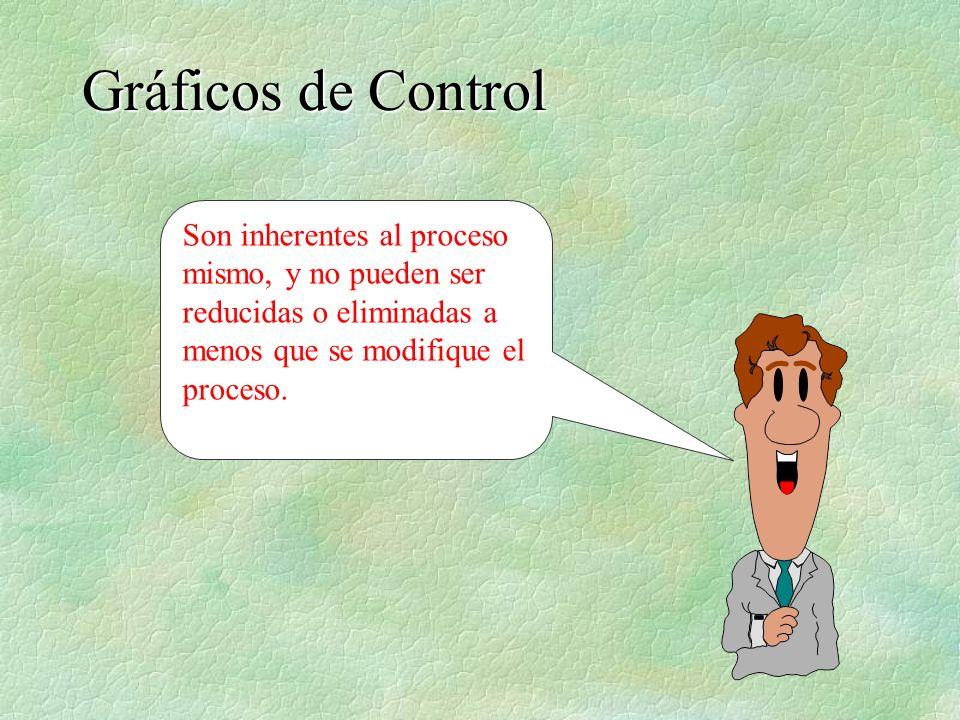Son inherentes al proceso mismo, y no pueden ser reducidas o eliminadas a menos que se modifique el proceso. Gráficos de Control