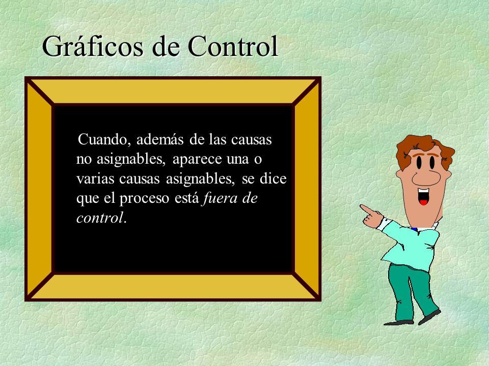 Cuando, además de las causas no asignables, aparece una o varias causas asignables, se dice que el proceso está fuera de control. Gráficos de Control