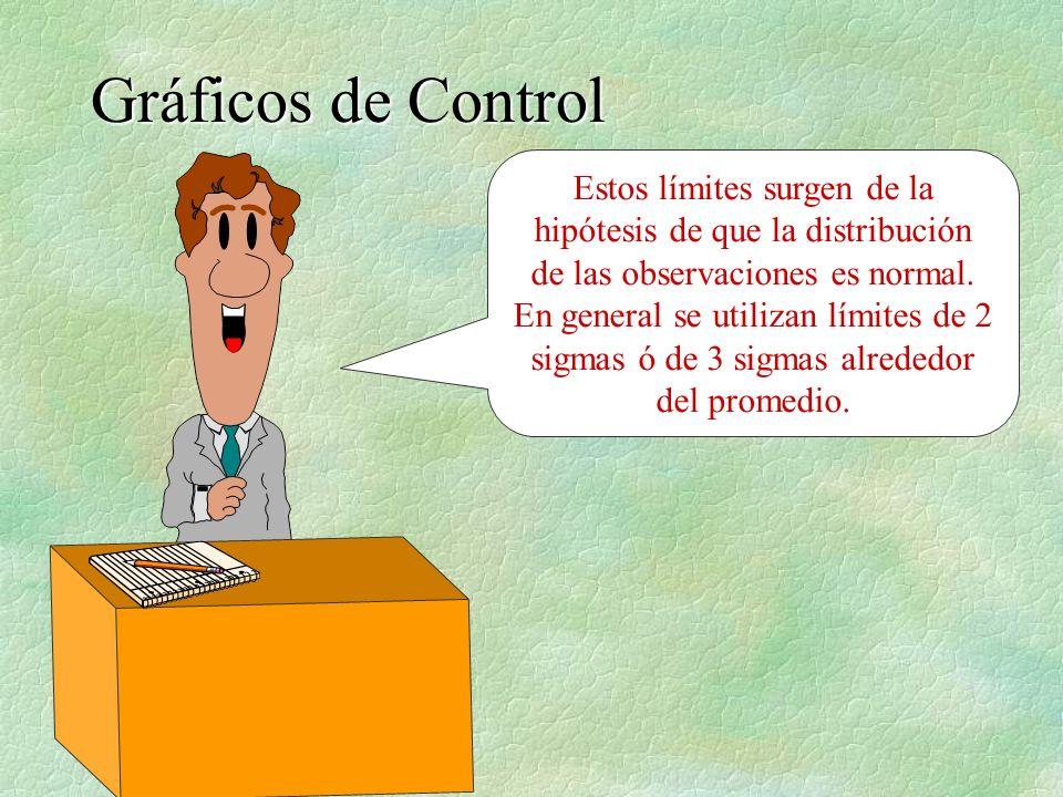 Estos límites surgen de la hipótesis de que la distribución de las observaciones es normal. En general se utilizan límites de 2 sigmas ó de 3 sigmas a