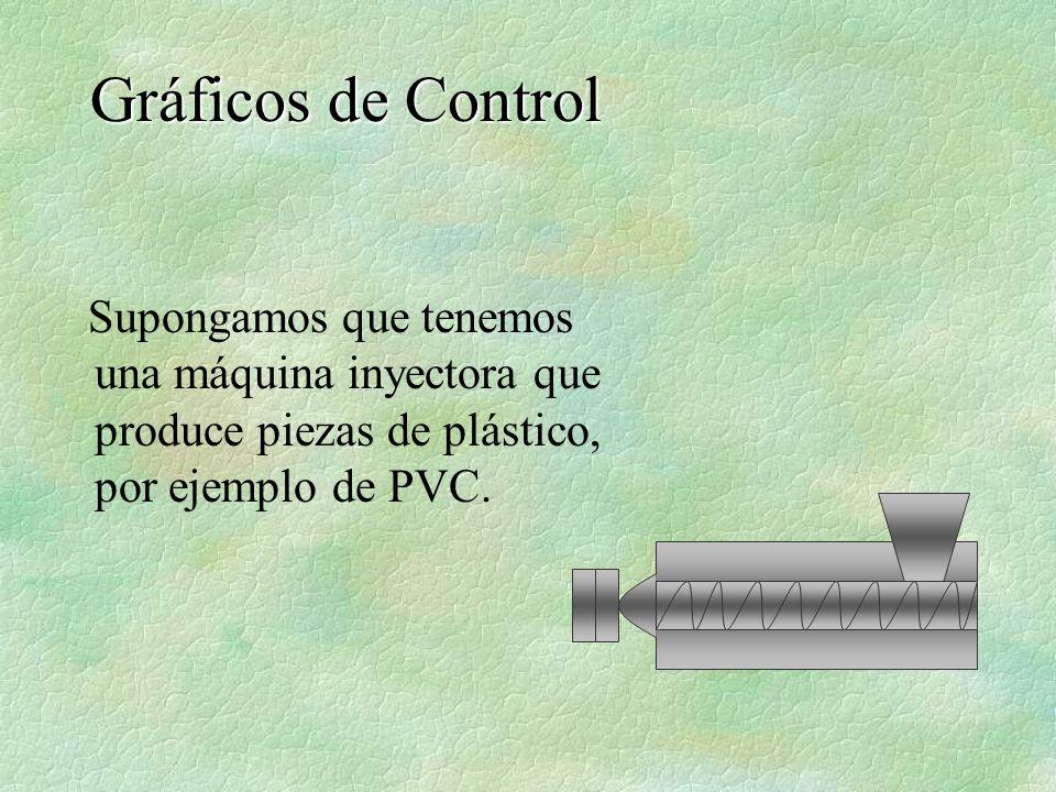 Supongamos que tenemos una máquina inyectora que produce piezas de plástico, por ejemplo de PVC. Gráficos de Control